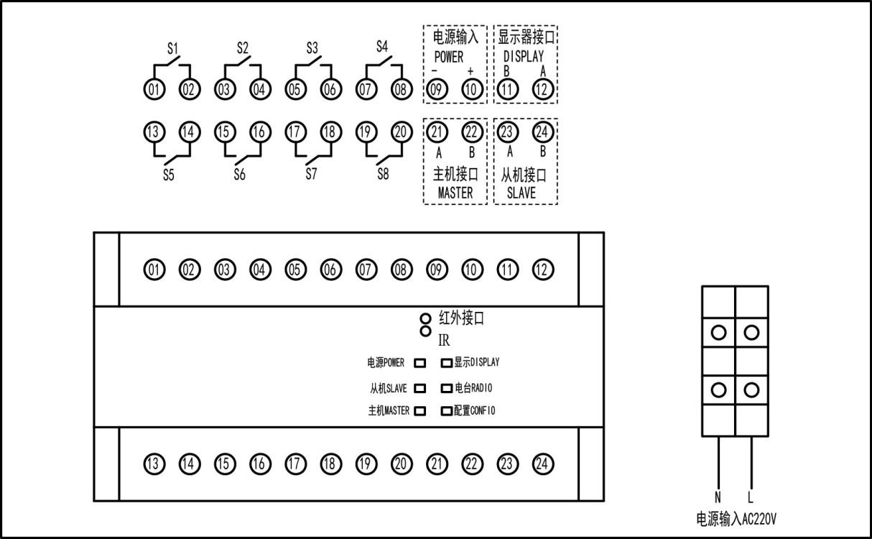 综保仪也可称为地址编码器的主机,可以与多种类型的地址编码器组成大型保护装置监控网络,进行实时监测管理,系统总体采用分层结构设计,主要分为三层,即底层,由地址编码器具有通信功能的保护装置组成;中间层,由一台或多台综保仪组成;上层,由上位机或PLC组成。通信主网络采用RS-485通信方式。